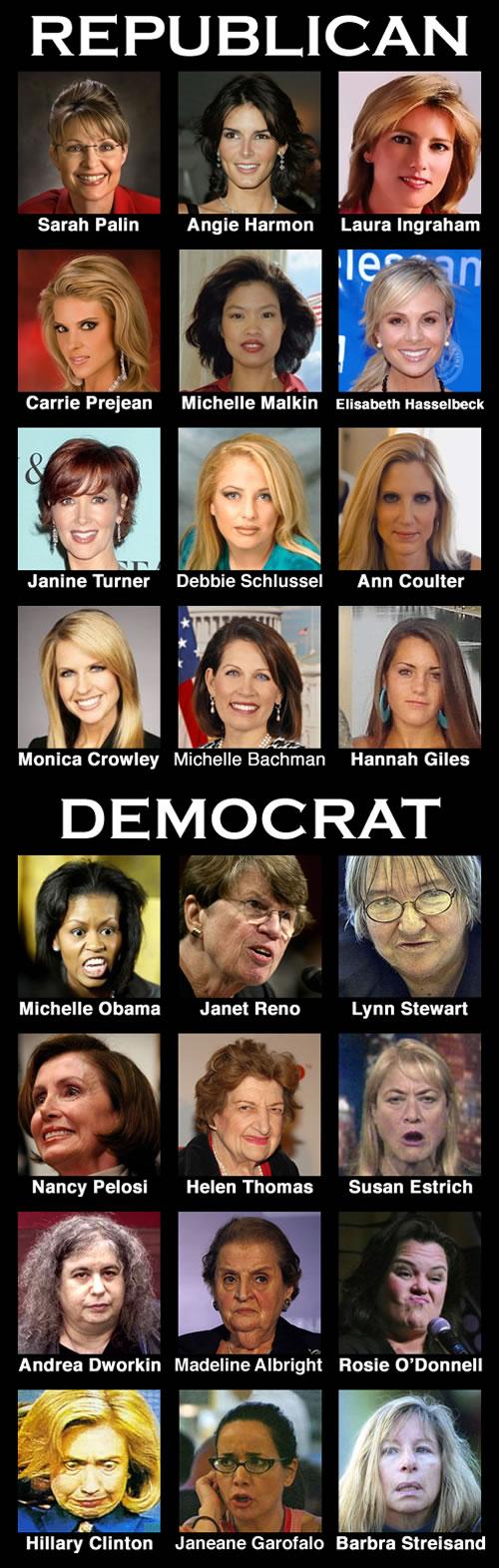 Republican vs. Democrat women